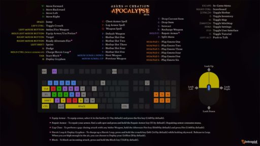 APOC-Keyboard-Shortcuts